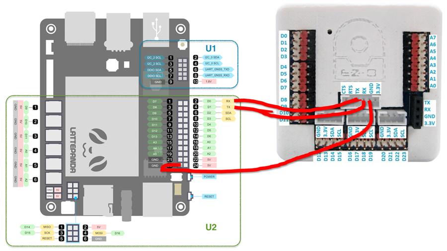 How to run EZ-builder on Lattepanda