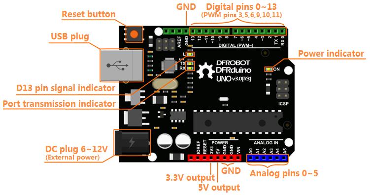 Arduino Intermediate Kit Tutorial 1: What is Arduino?