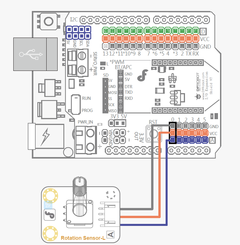 arduino tutorial, arduino projects,arduino projects 2 analog andconnect the rotation sensor to the dfrduino uno (the same as arduino uno) analog pin 0 make sure that signal, ground and power are connected to the correct