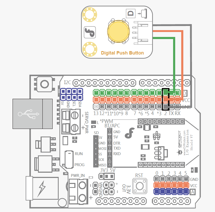 arduino tutorial, arduino projects,arduino projects 2 analog and
