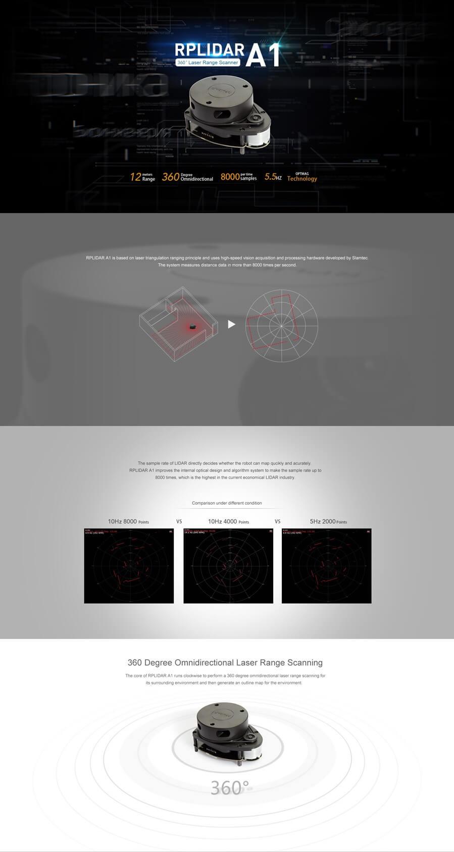 DFR0315-Intro.jpg