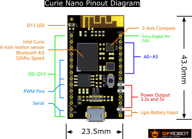 DFRobot CurieNano - A nano Genuino/Arduino 101 Board - DFRobot