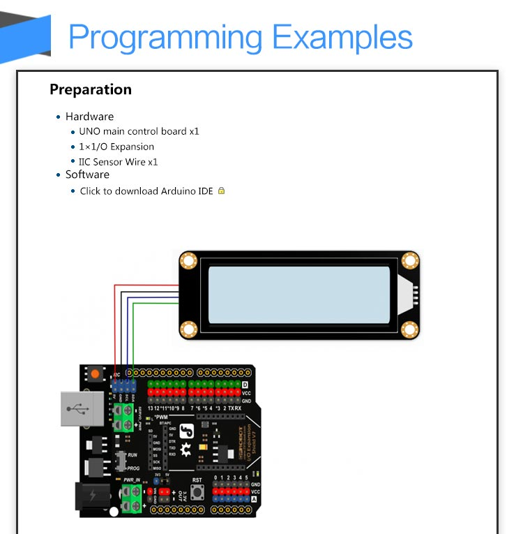 DFR0464 Programming Examples