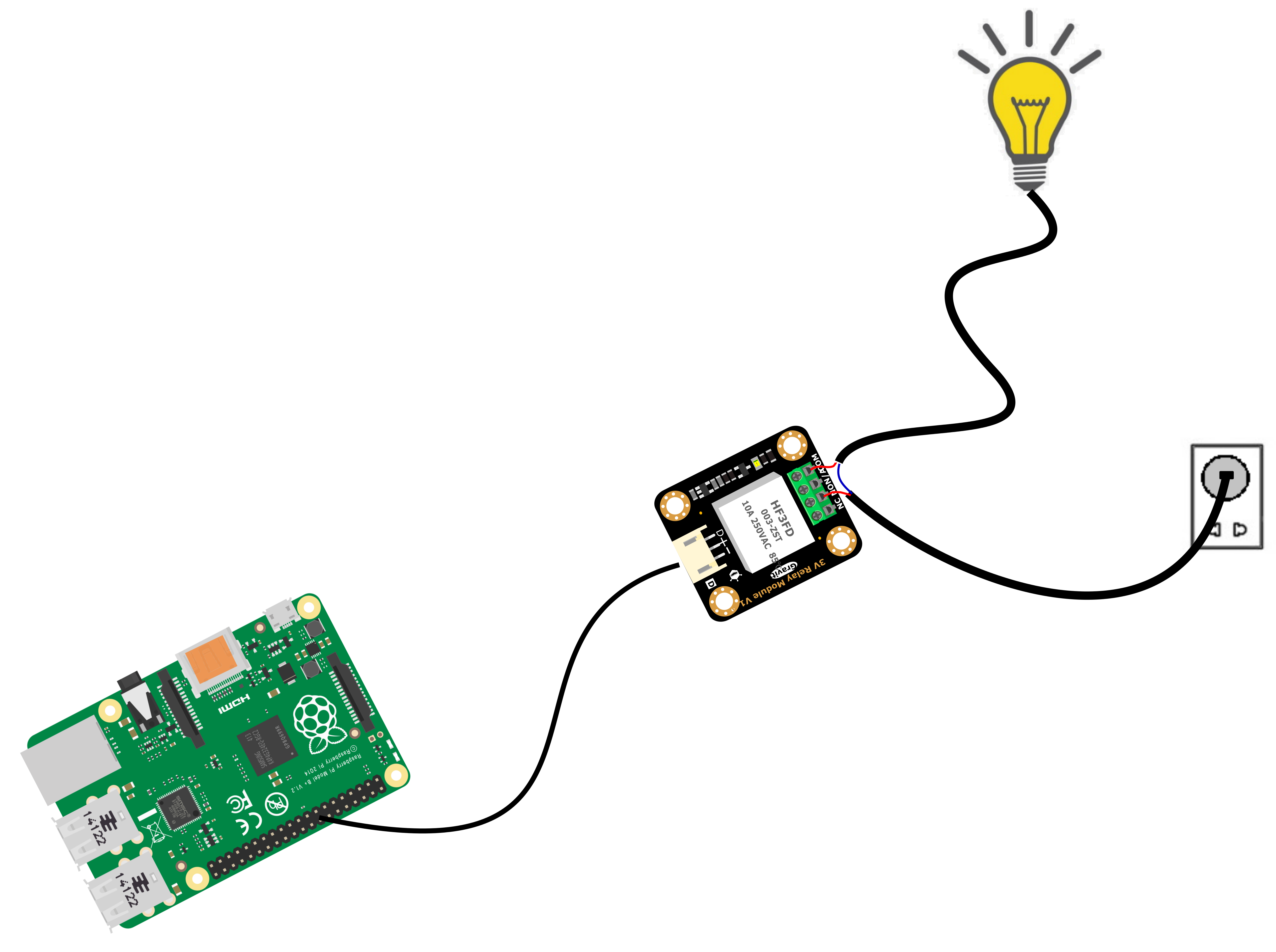Gravity: Digital 10A Relay Module Connected With Raspberry Pi
