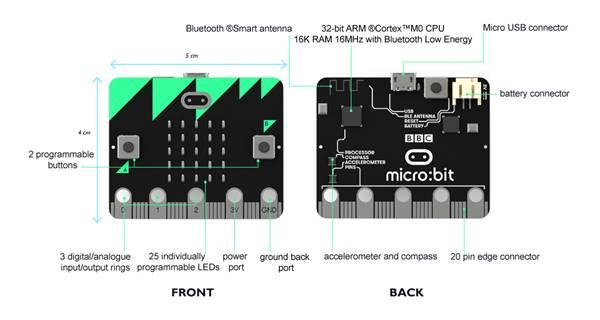 micro:bit Expansion Board for Boson (Gravity Compatible) diagram