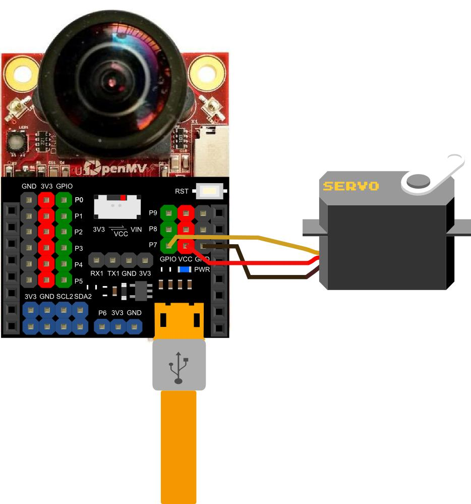 Gravity: I/O Expansion Shield for OpenMV Cam M7 Connection With Servo