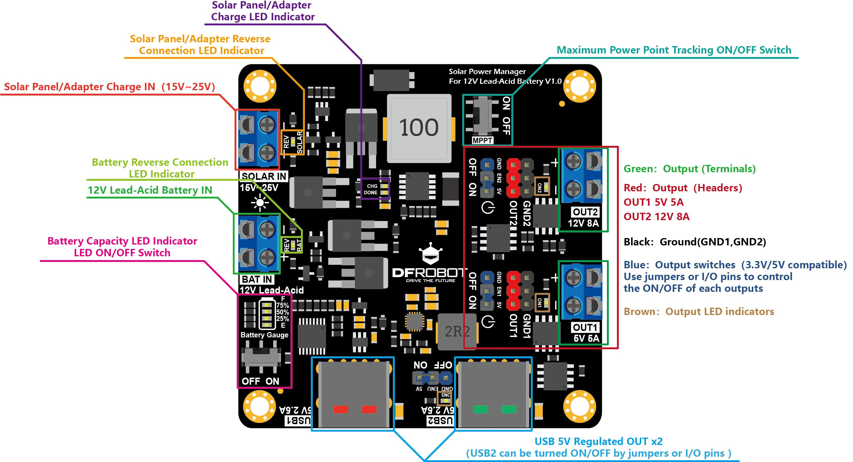 Solar Power Manager For 12V Lead-Acid Battery Board Overview