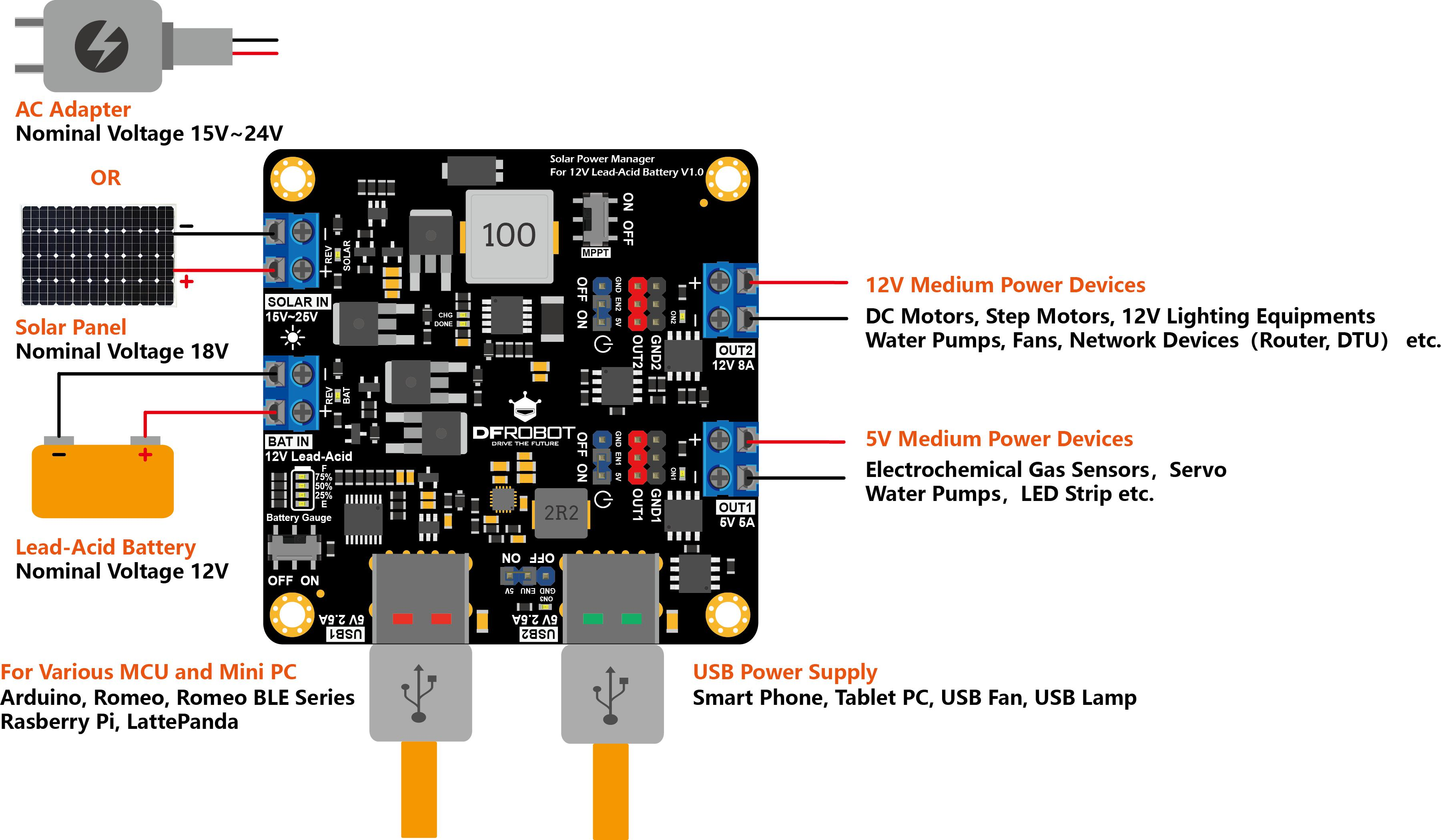 Solar Power Manager For 12V Lead-Acid Battery - DFRobot