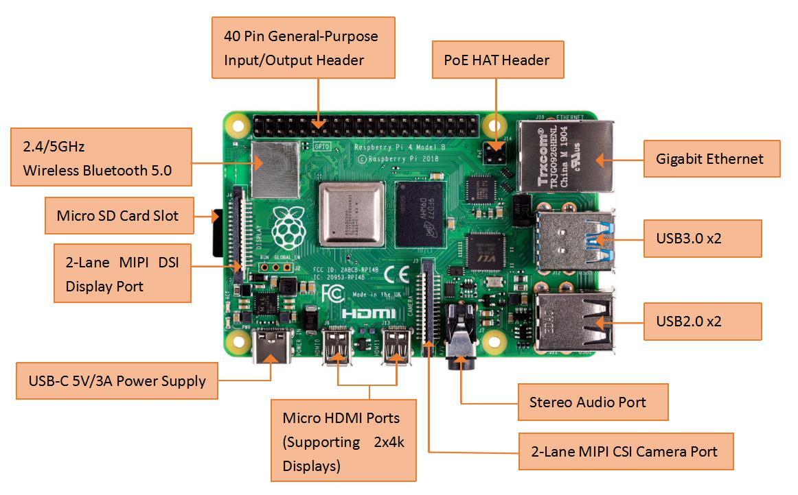 Raspberry Pi 4 Module B- DFRobot