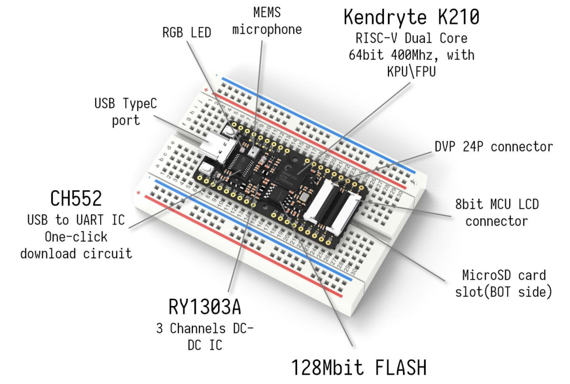 Maix Bit AI Development Kit RISC-V K210 IOT