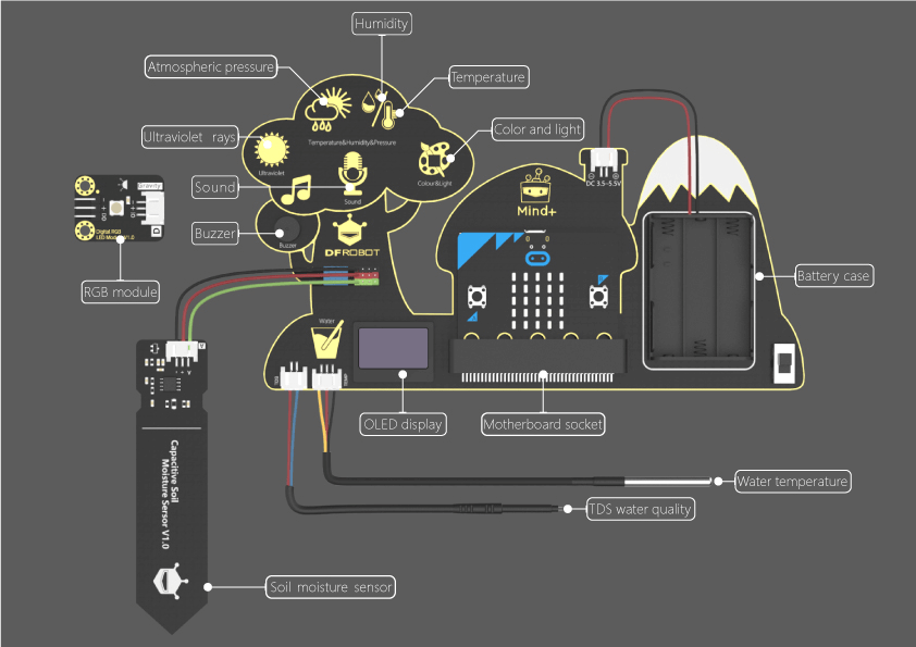 MBT0013, Environment Science Board for micro: bit