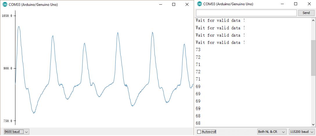 Gravity: Heart Rate Monitor Sensor For Arduino Data Test