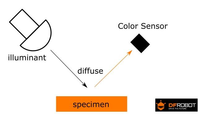 TCS34725 RGB Color Sensor For Arduino schematic -DFRobot