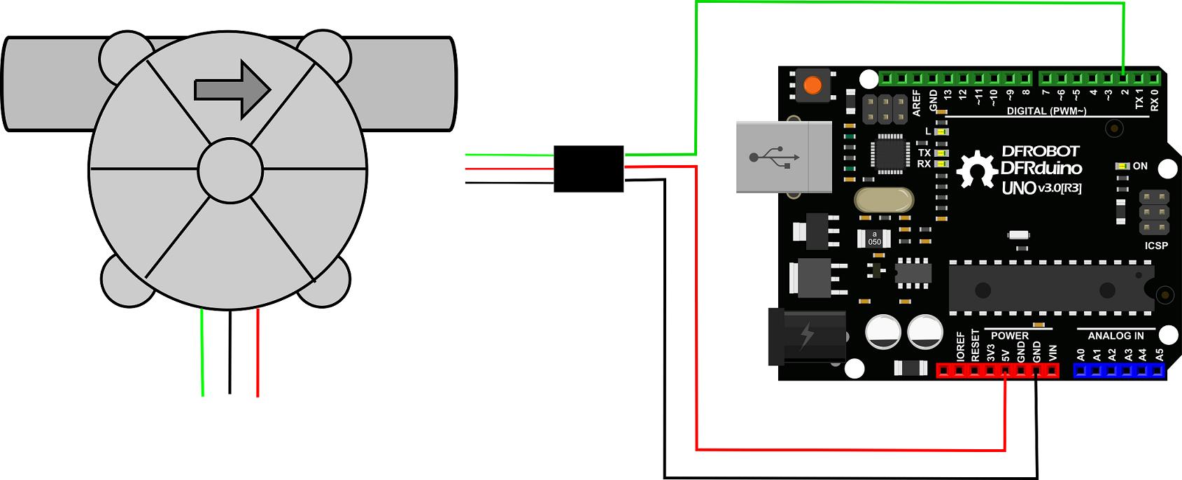 Gravity: Water Flow Sensor (1/2