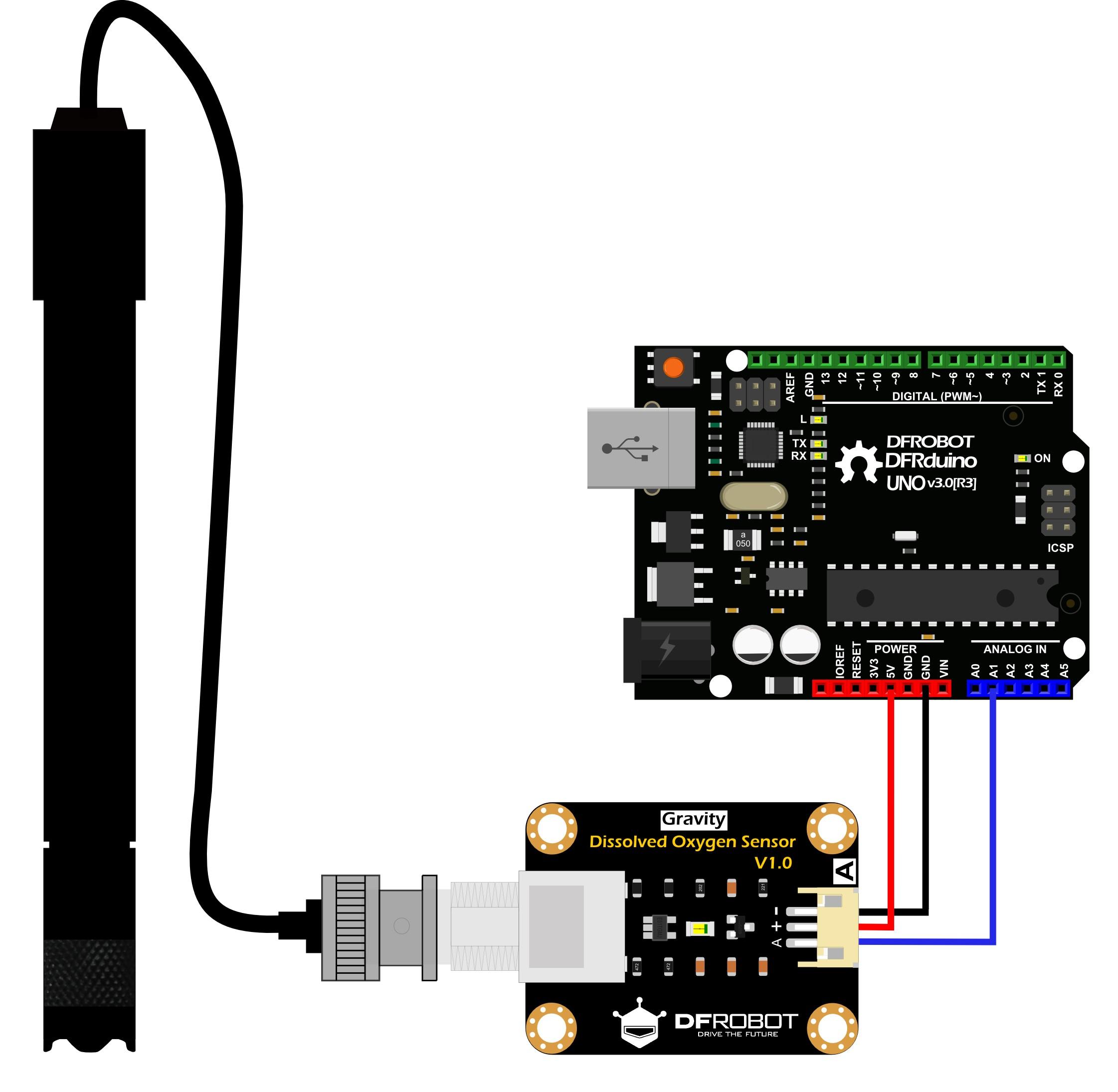 Chemical : Analog Dissolved Oxygen Sensor Meter Kit For