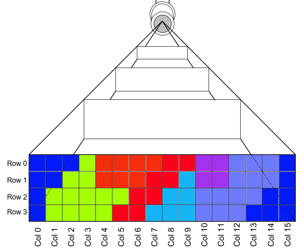 TC01 Non-contact 16x4 Pixel Infrared Temperature Sensor Schematic