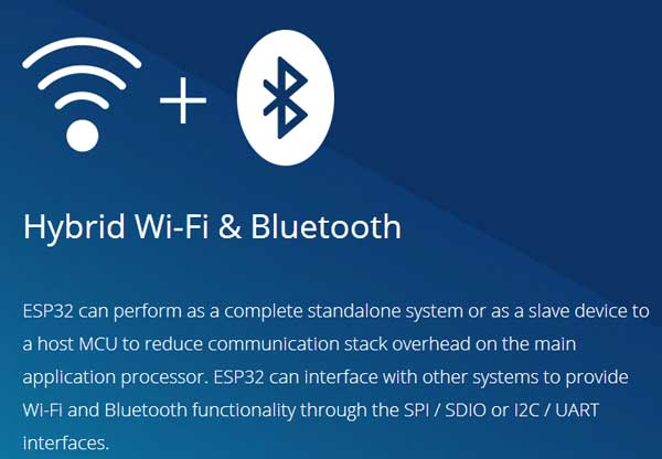 ESP32 WiFi & Bluetooth Dual-Core MCU Module Functionality
