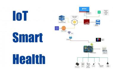 IoT_Smart_Health>