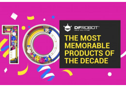 The Most Memorable Products of The Decade