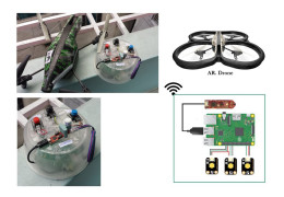 AR.Drone Controlling System Based on 3D Magnetic Sensor