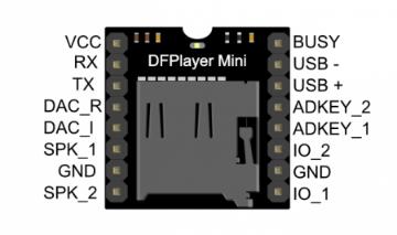 DFPlayer_Mini_Pin