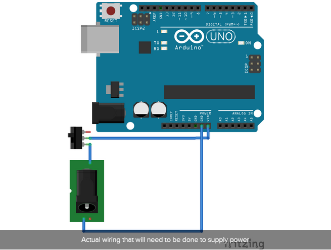 Image of Arduino uno