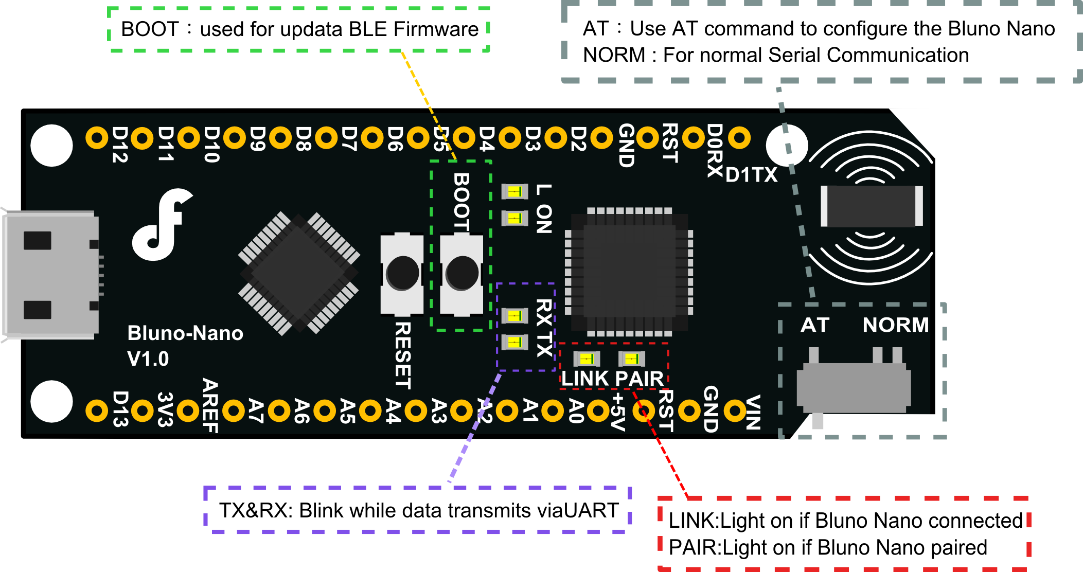 Bluno Nano An Arduino With Bluetooth 40 Dfrobot Schematic Of The Rs232 Adapter Click To Enlarge