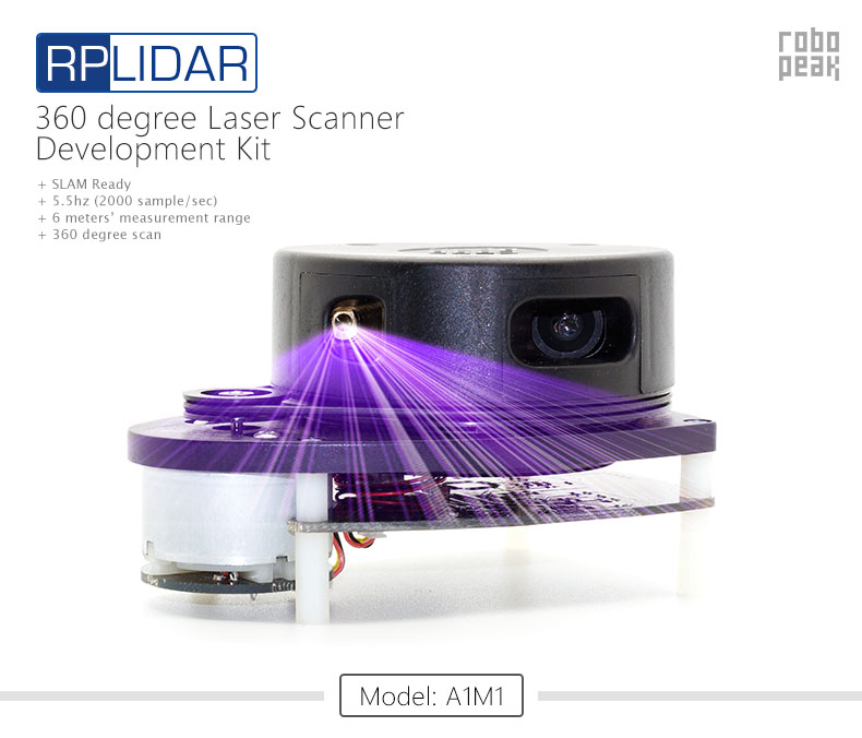 Introducing the 360 Degree Laser Scanner Development Kit