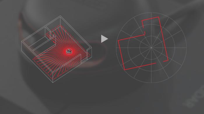 RPLIDAR A2M8 - 360 Degree Laser Scanner Development Kit