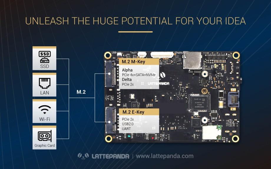 LattePanda Delta interfaces