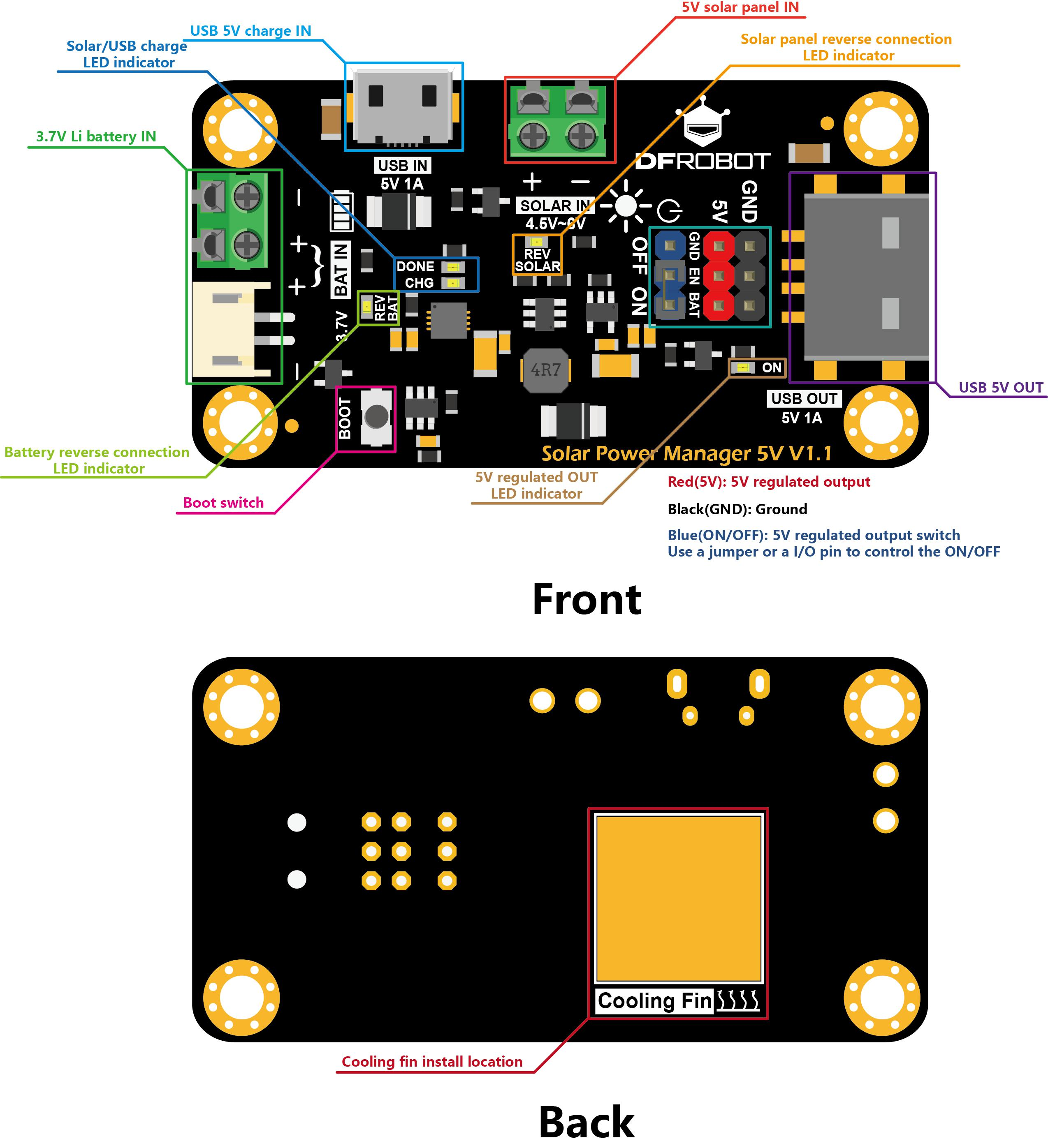 Solar Power Manager 5V Board Overview