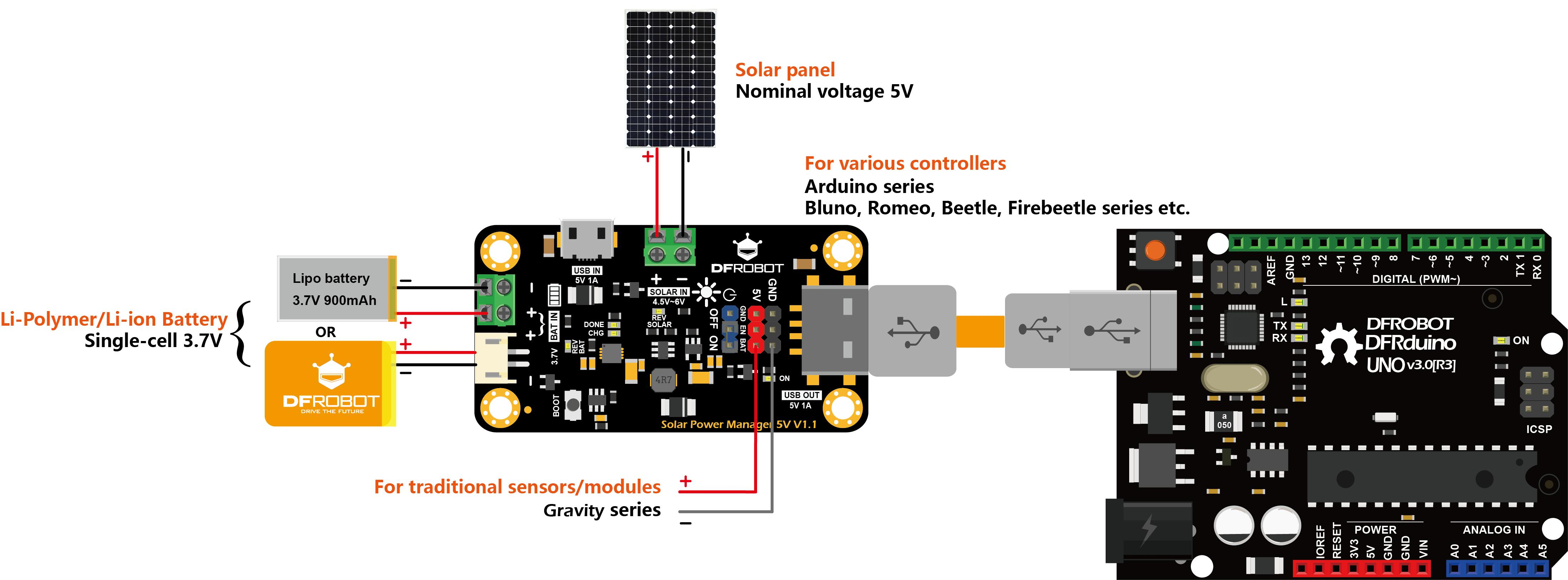 Solar Power Manager 5V Connection Diagram