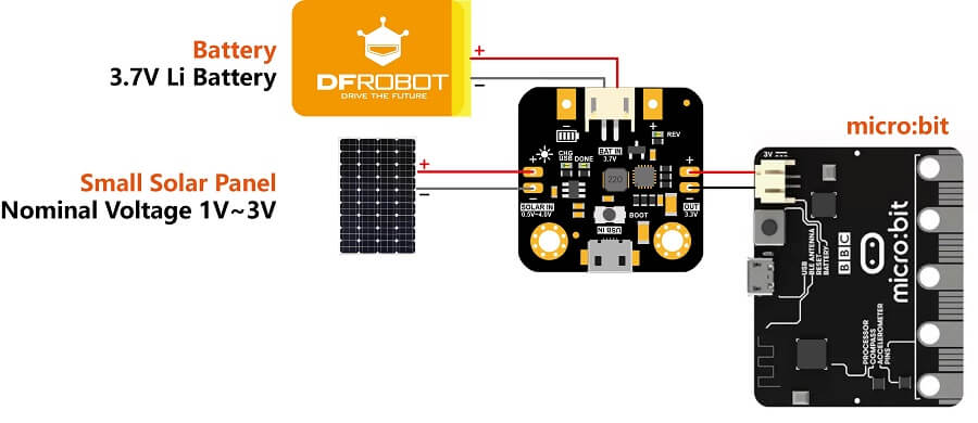 DFR0579-Power micro:bit with Small Solar Panel