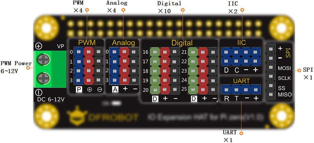 DFR0604, Raspberry Pi ADC, Servo Driving, Expansion Hat, Raspberry Pi Hat.
