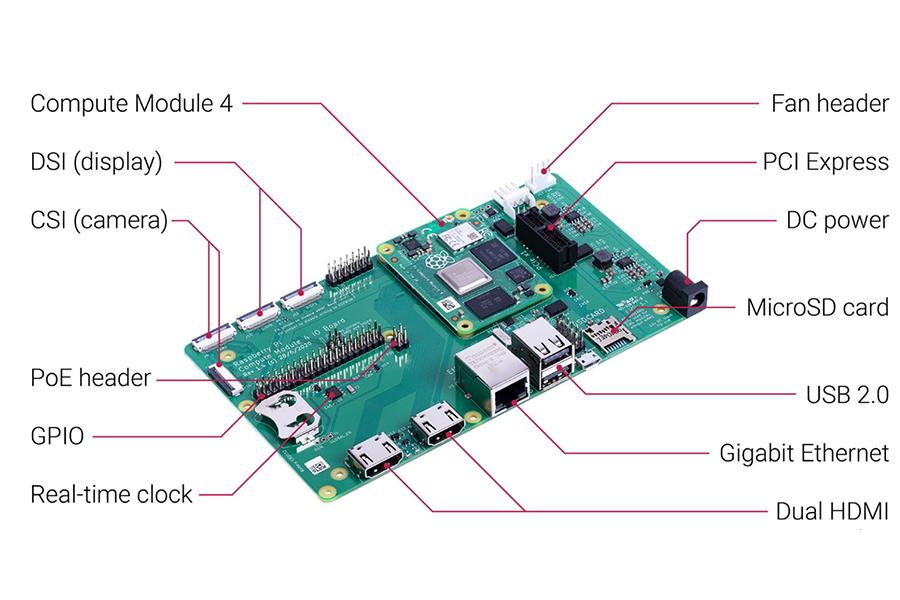 Raspberry Pi Compute Module 4 IO Board