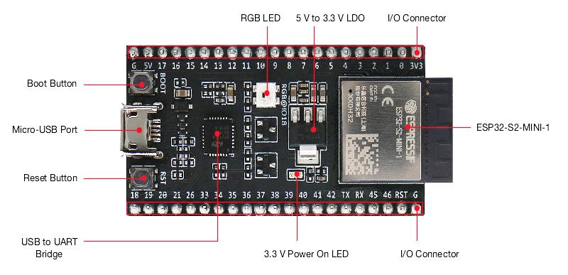 ESP32-S2-DevKitM-1 Development Board Description of Components