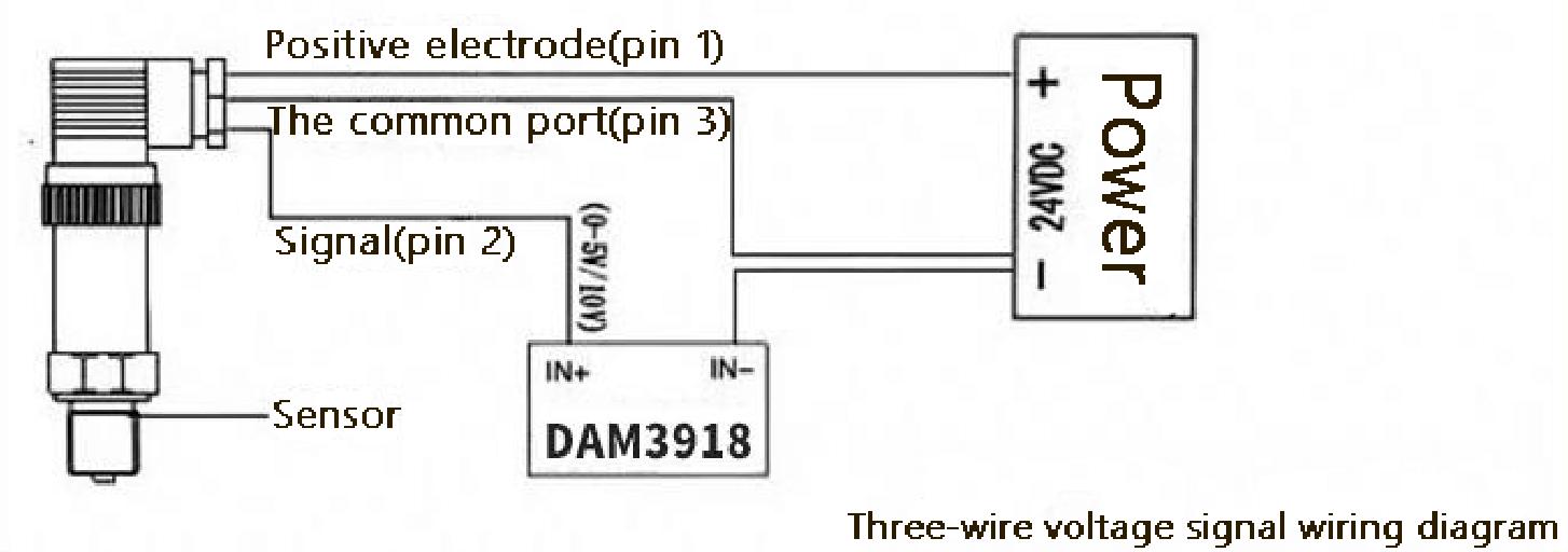 Isolated Analog Data Acquisition Module