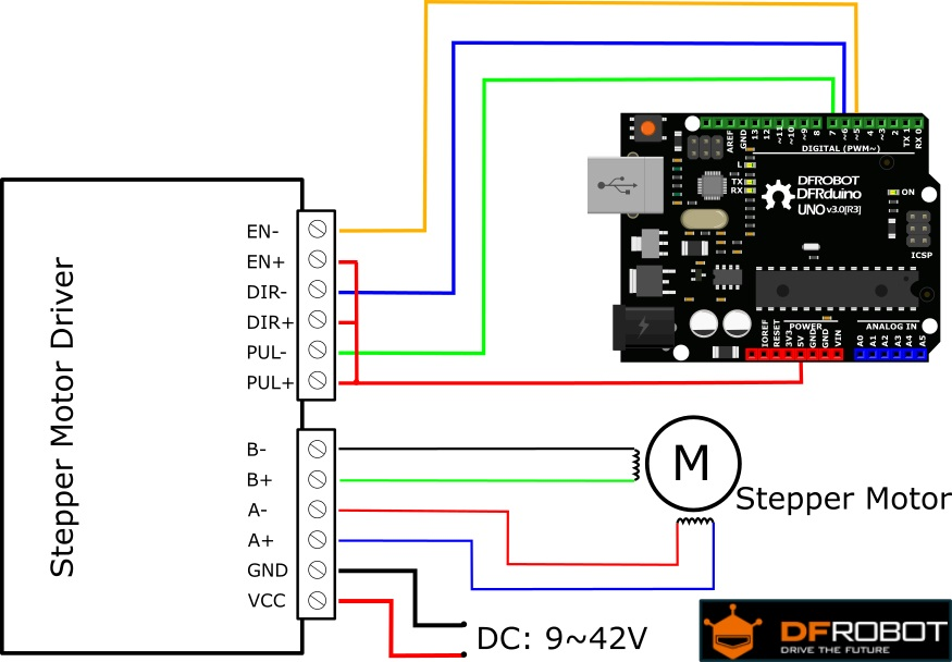 Arduino Connection on Stepper Motor Driver Circuit Diagram