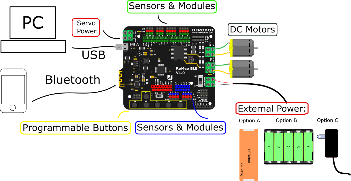 Romeo BLE Application connection - DFRobot