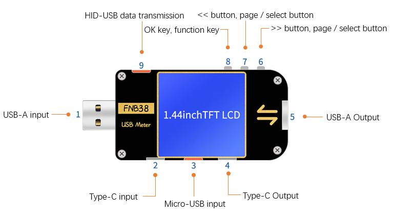 USB Cable and Charger Tester with 1.44
