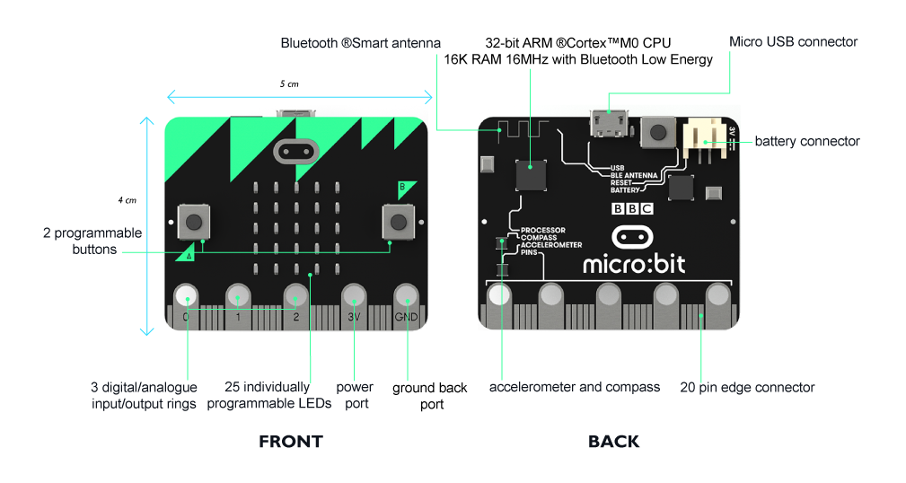 micro:bit Go Front and Back Shemetic Diagram