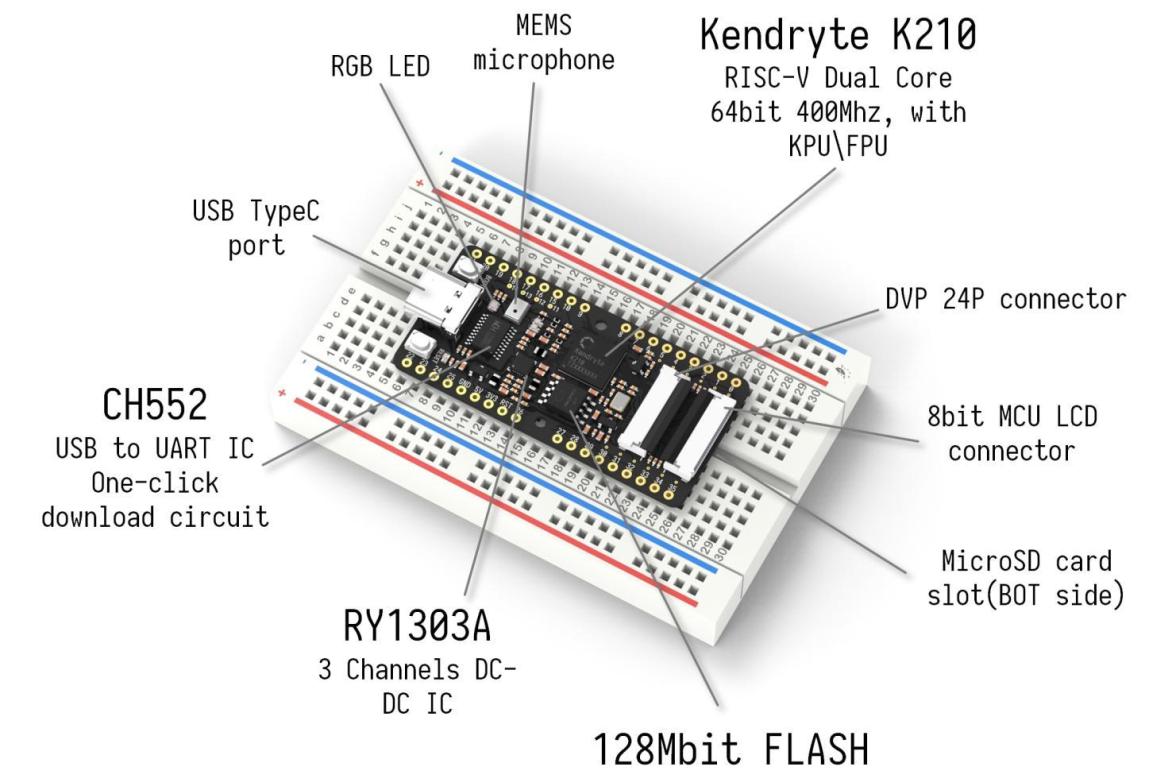 Maix Bit AI Development Kit RISC-V K210 IOT