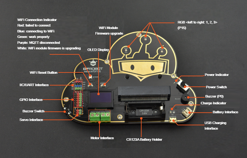 micro: IoT - A easy-to-use and Efficient micro:bit IoT Expansion Board - DFRobot