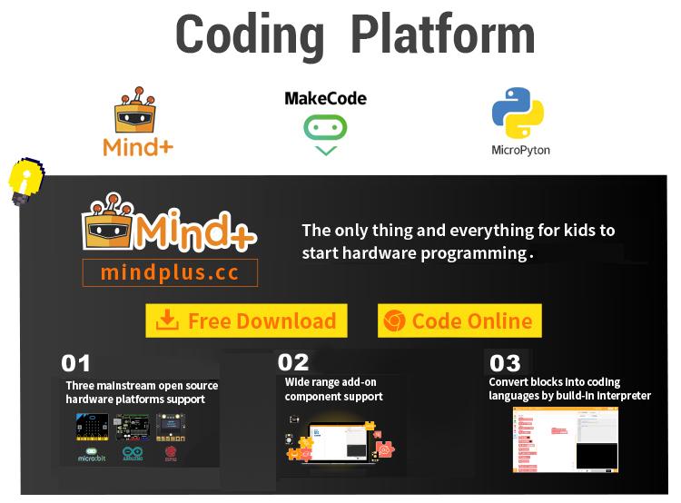 Coding system