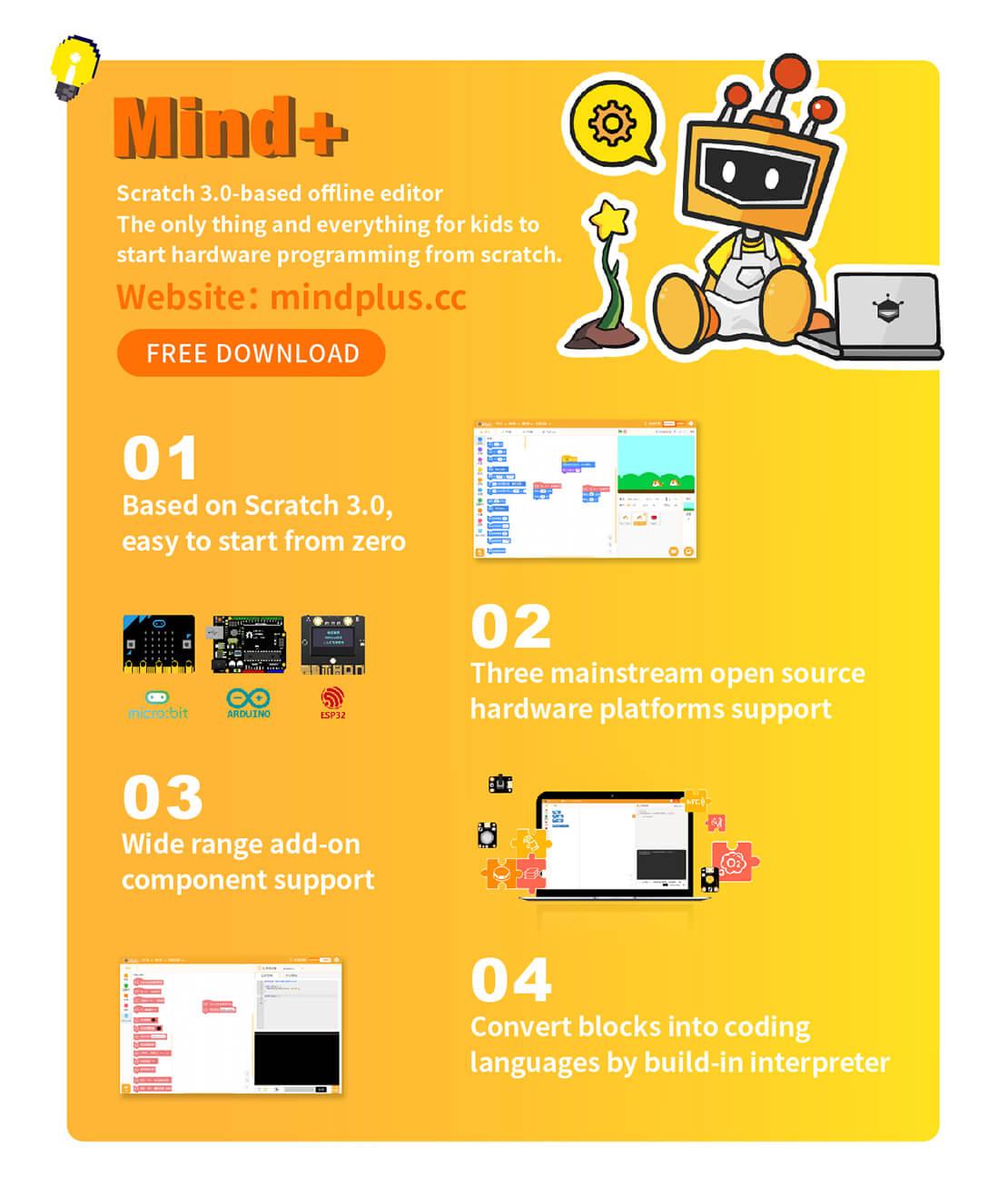 mindplus, mind +, mind+