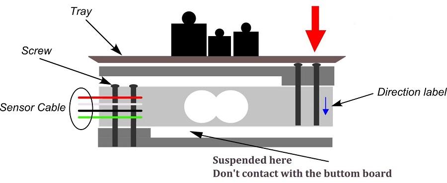 Gravity Digital Weight Sensor Connection