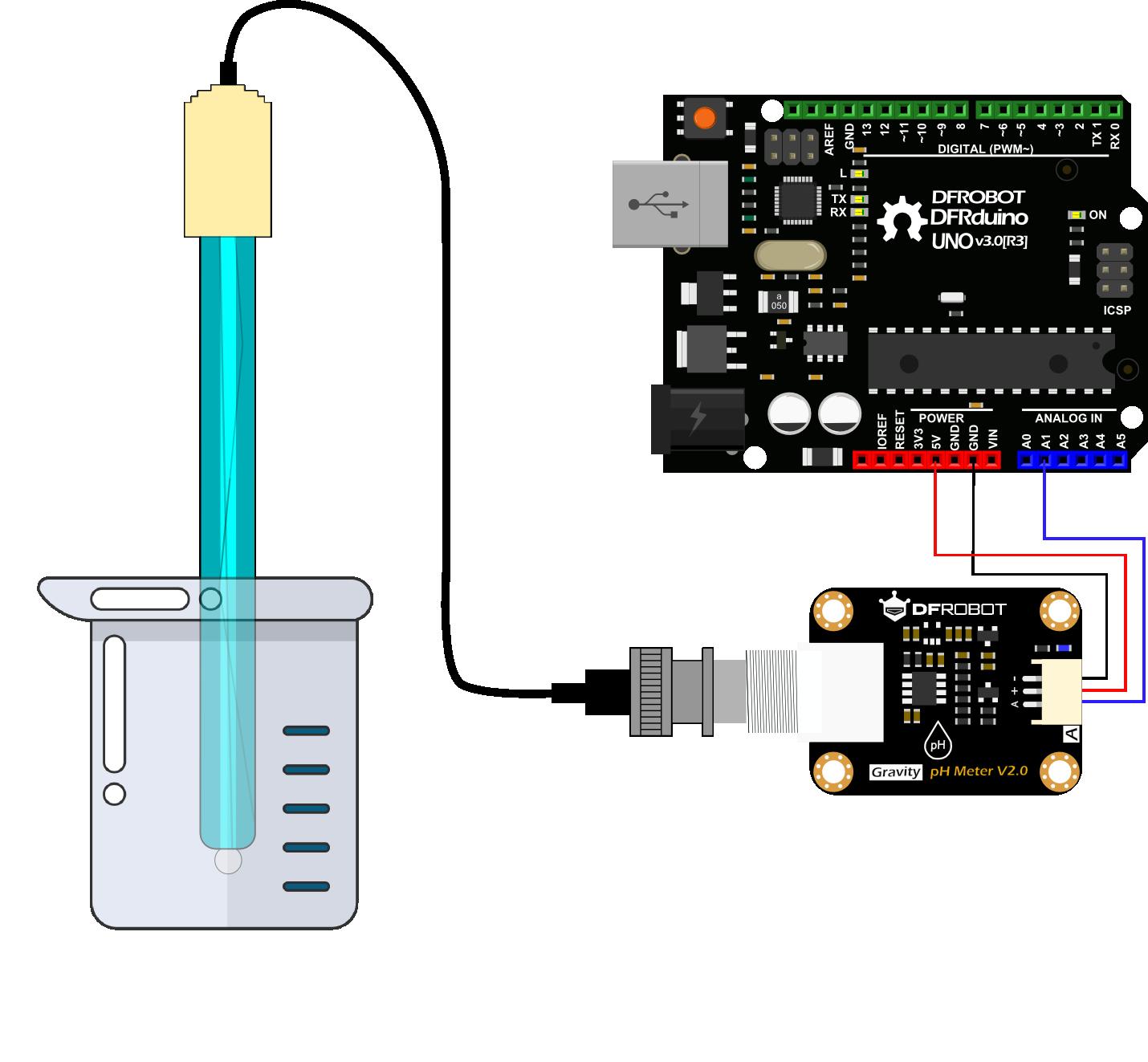 Gravity: Analog pH Sensor /Meter Pro V2