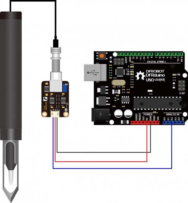 Gravity analog spear tip ph sensor meter kit for soil