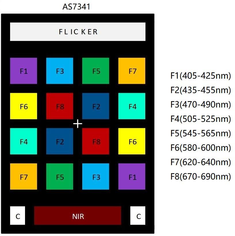 Visible Spectrum Sensor-breakout