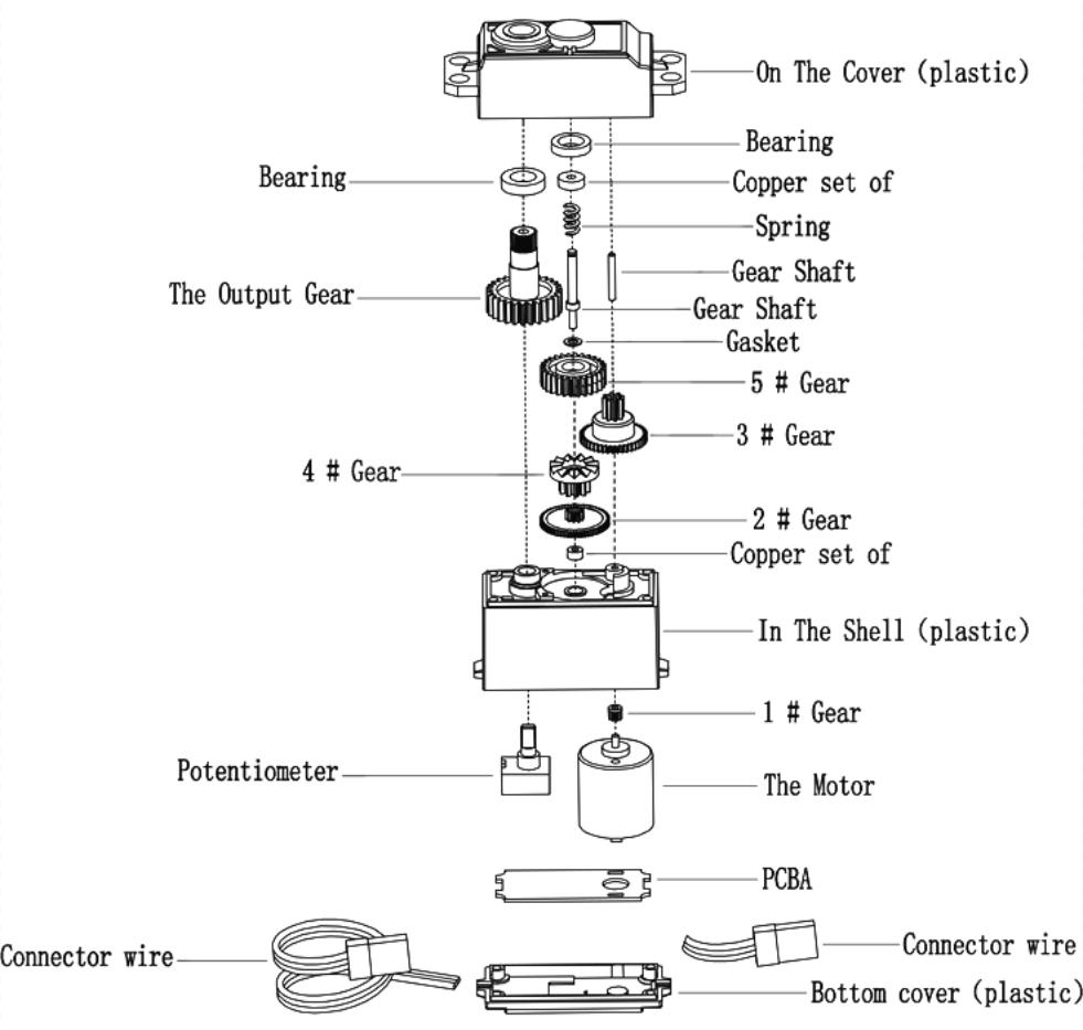 2Kg 300° Clutch Servo, Servo Internal Structure